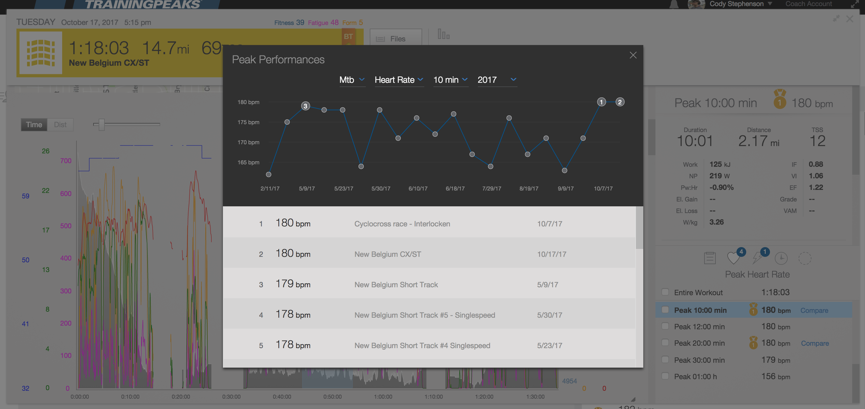 TrainingPeaks_-_Plan_your_training__track_your_workouts_and_measure_your_progress_2.png