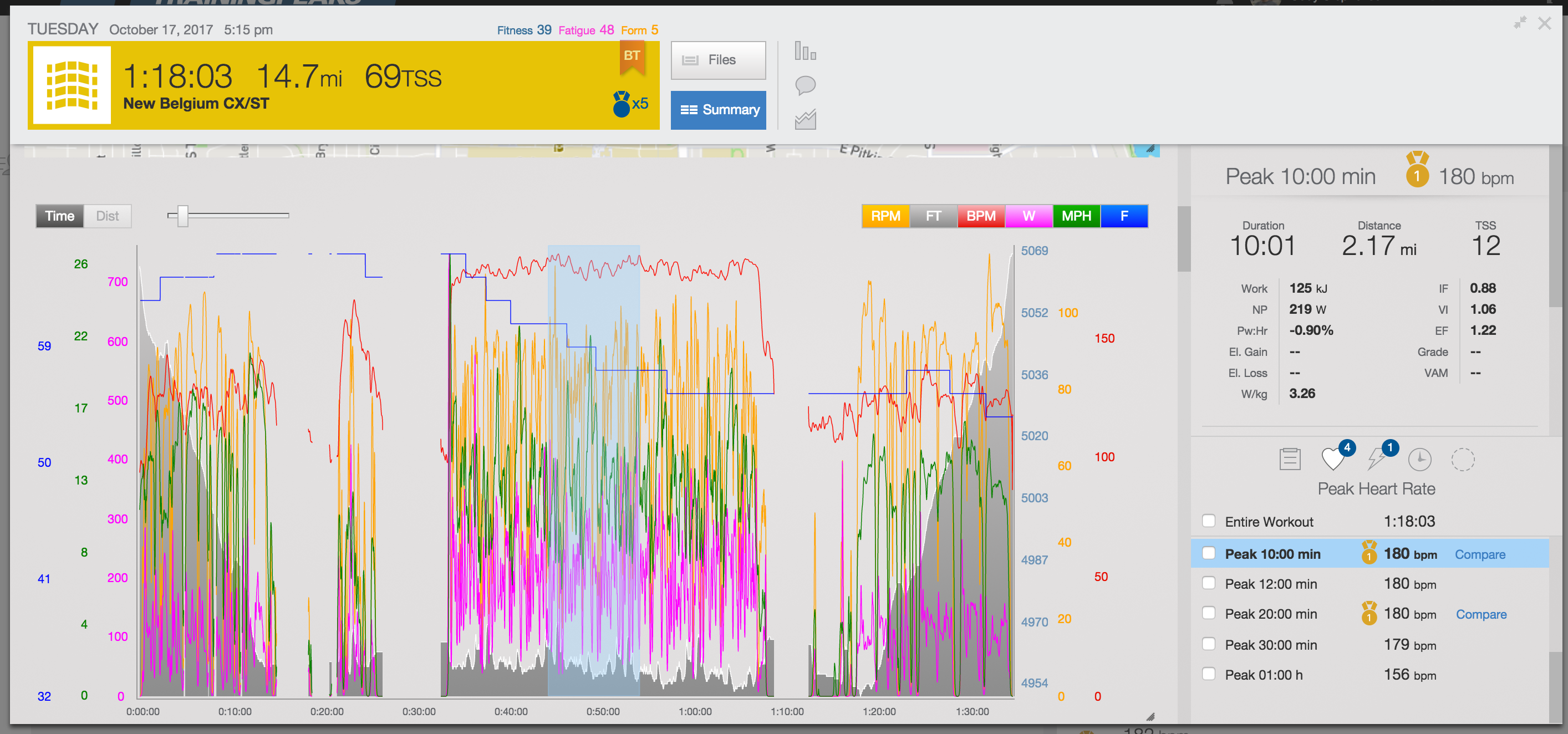 TrainingPeaks_-_Plan_your_training__track_your_workouts_and_measure_your_progress_3.png